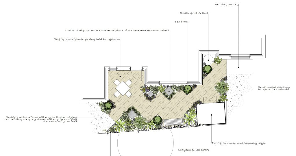 Garden landscape design bury st edmunds suffolk for Suzhou architecture gardens landscape planning design company limited